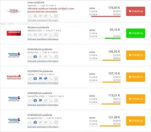 online kalkulačka na výpočet ceny pzp pre vaše auto